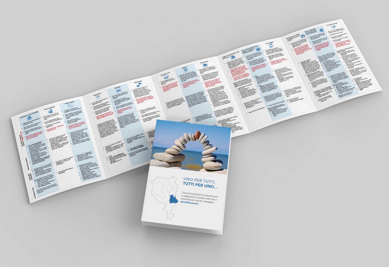 progettazione grafica brochure personalizzate